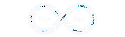 Why Choose DevOps Training And Certification Program In Indore?
